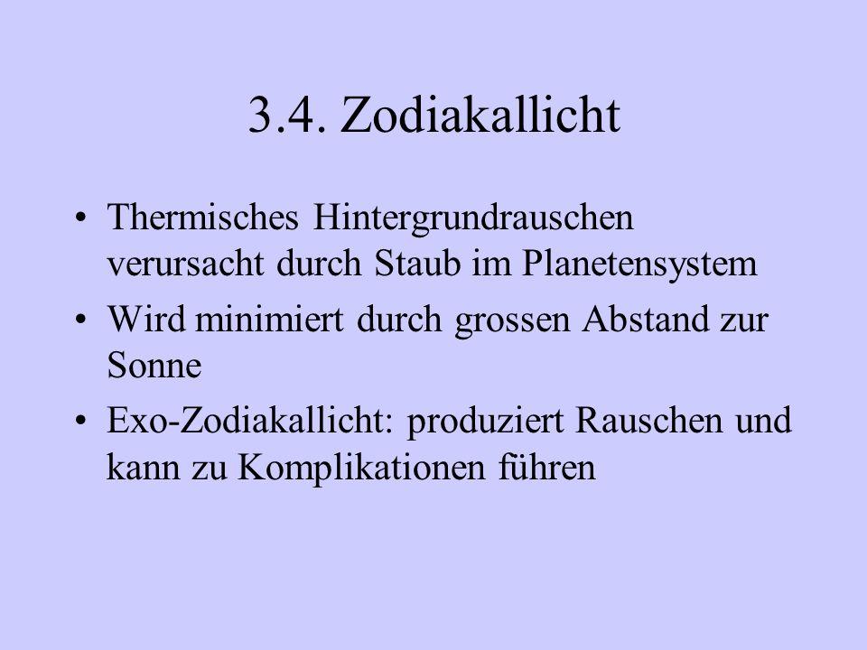 3.4. Zodiakallicht Thermisches Hintergrundrauschen verursacht durch Staub im Planetensystem. Wird minimiert durch grossen Abstand zur Sonne.
