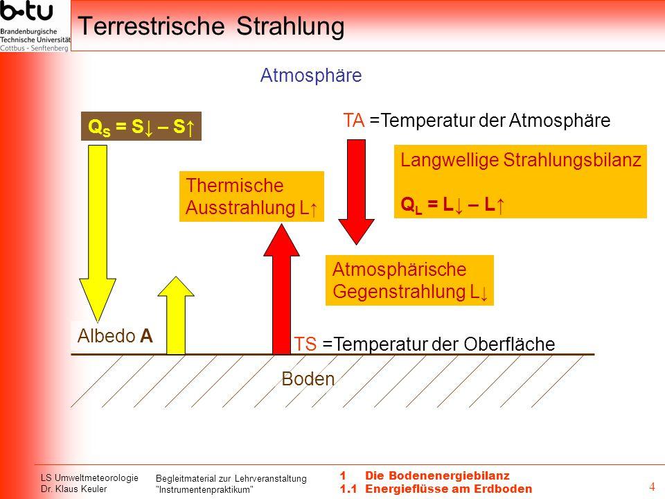 Terrestrische Strahlung