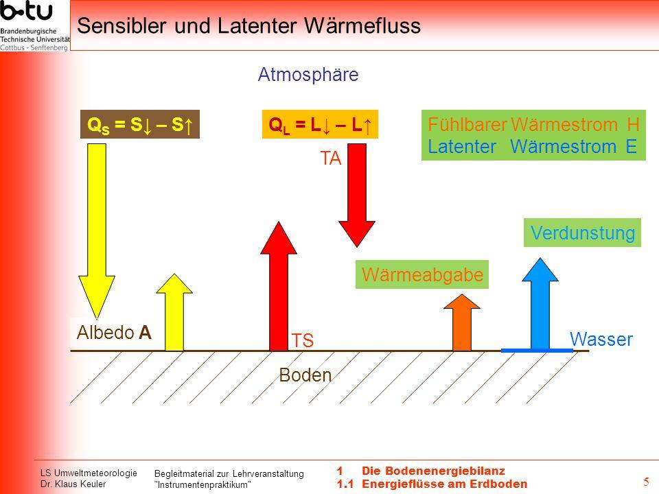 Sensibler und Latenter Wärmefluss