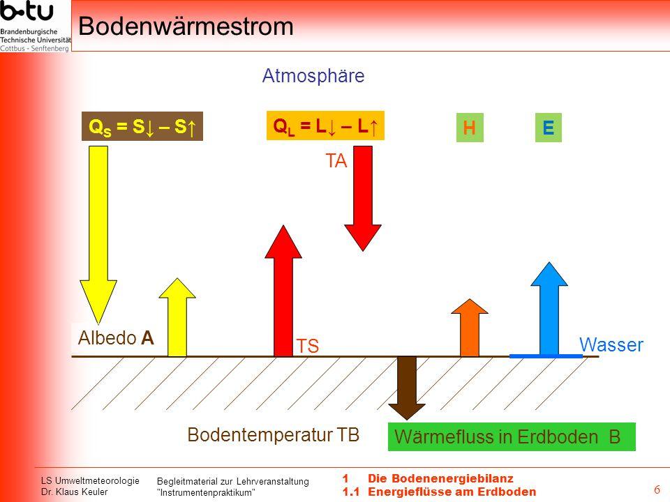 Bodenwärmestrom Atmosphäre QS = S↓ – S↑ QL = L↓ – L↑ H E TA Albedo A