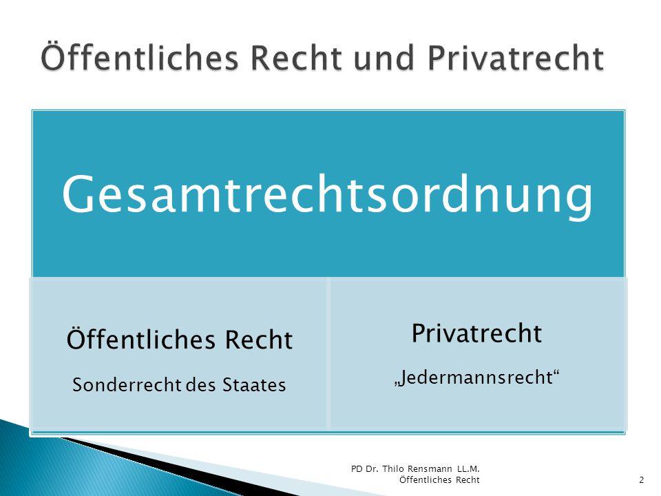 Öffentliches Recht und Privatrecht