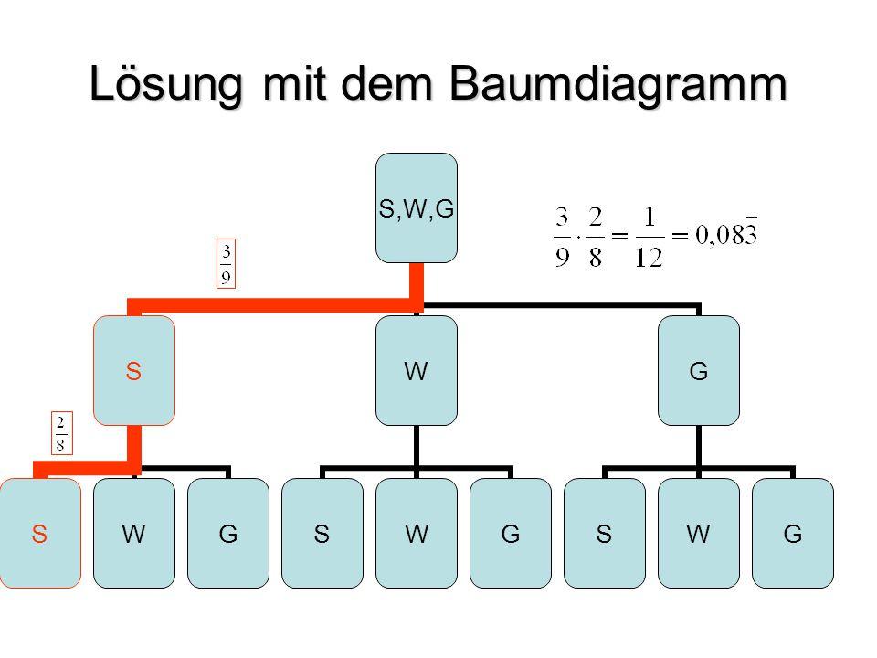 Lösung mit dem Baumdiagramm