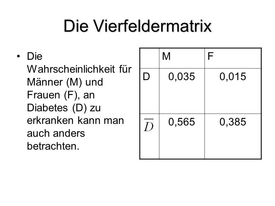Die Vierfeldermatrix Die Wahrscheinlichkeit für Männer (M) und Frauen (F), an Diabetes (D) zu erkranken kann man auch anders betrachten.