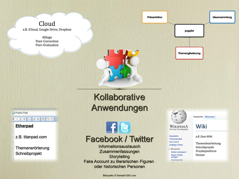 Kollaborative Anwendungen Facebook / Twitter Informationsaustausch