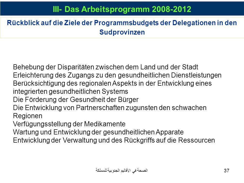 III- Das Arbeitsprogramm 2008-2012