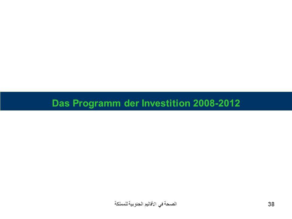 Das Programm der Investition 2008-2012