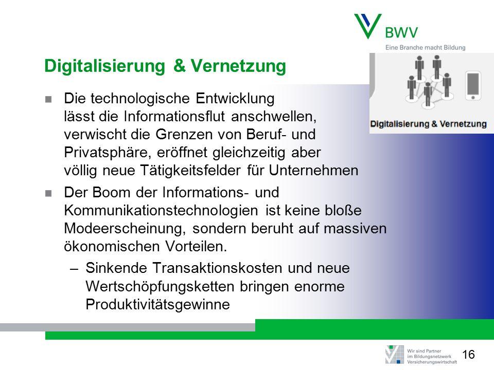 Digitalisierung & Vernetzung