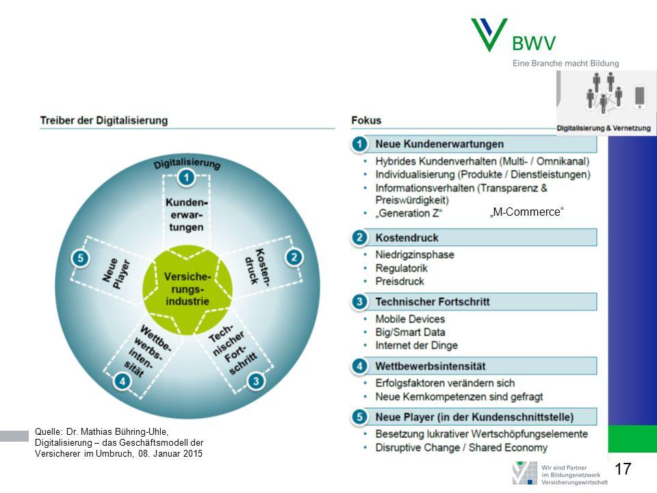 """""""M-Commerce Quelle: Dr. Mathias Bühring-Uhle, Digitalisierung – das Geschäftsmodell der Versicherer im Umbruch, 08. Januar 2015."""