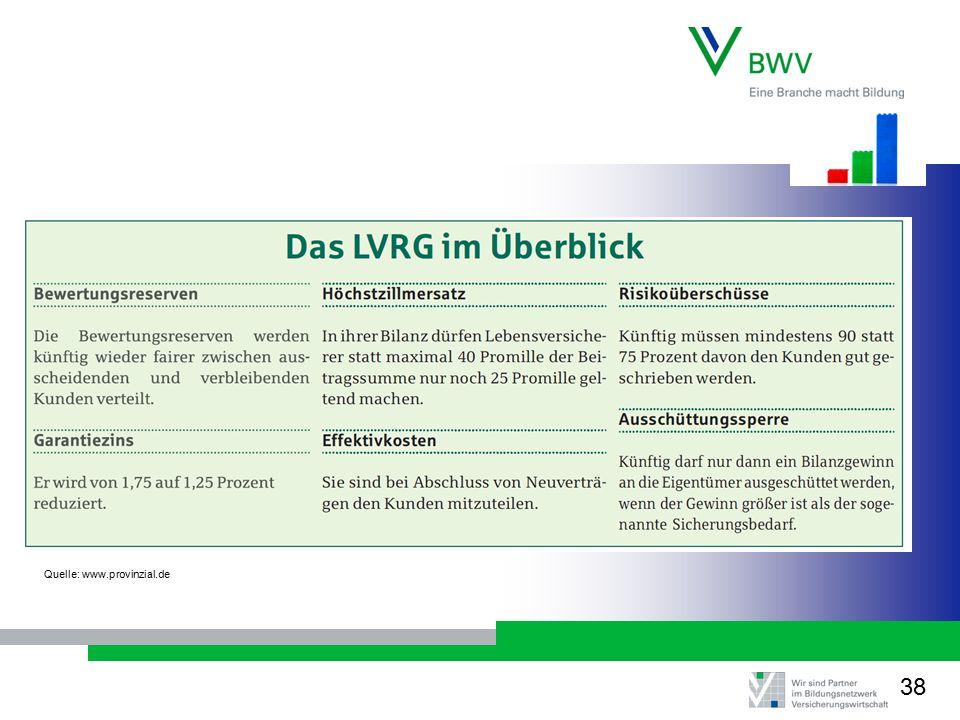 Quelle: www.provinzial.de