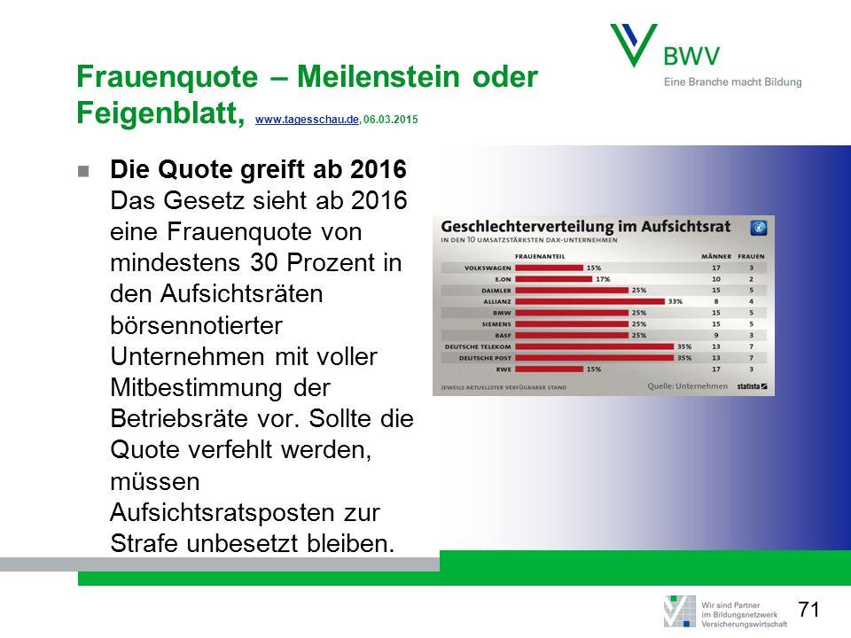 Frauenquote – Meilenstein oder Feigenblatt, www.tagesschau.de, 06.03.2015