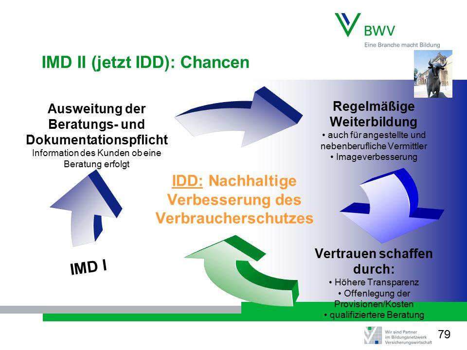 IMD II (jetzt IDD): Chancen