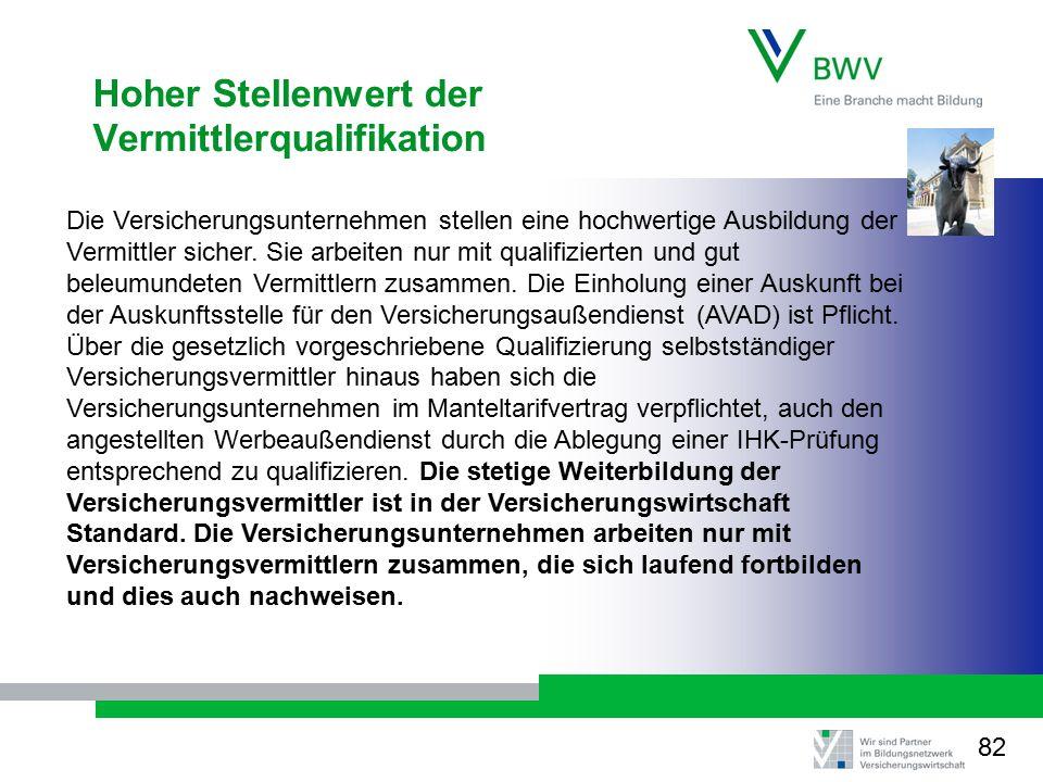 Hoher Stellenwert der Vermittlerqualifikation
