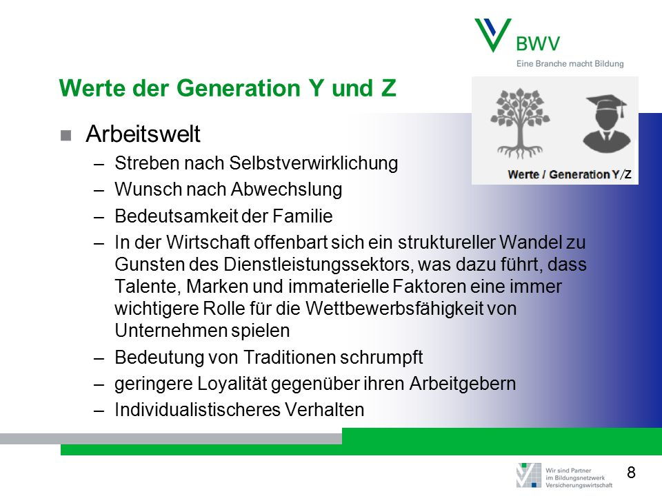 Werte der Generation Y und Z