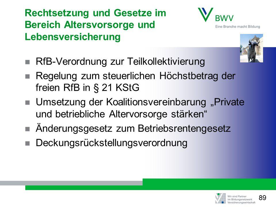 RfB-Verordnung zur Teilkollektivierung