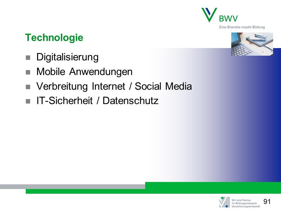 Verbreitung Internet / Social Media IT-Sicherheit / Datenschutz