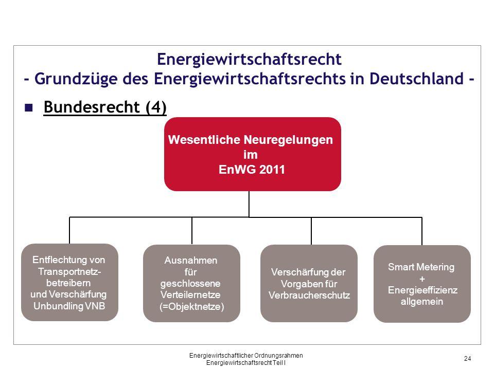 Wesentliche Neuregelungen im EnWG 2011