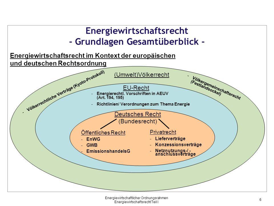 Energiewirtschaftsrecht - Grundlagen Gesamtüberblick -