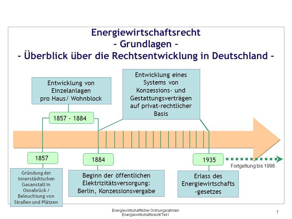 Energiewirtschaftsrecht - Grundlagen – - Überblick über die Rechtsentwicklung in Deutschland -