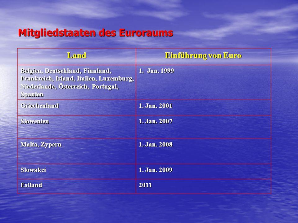 Mitgliedstaaten des Euroraums