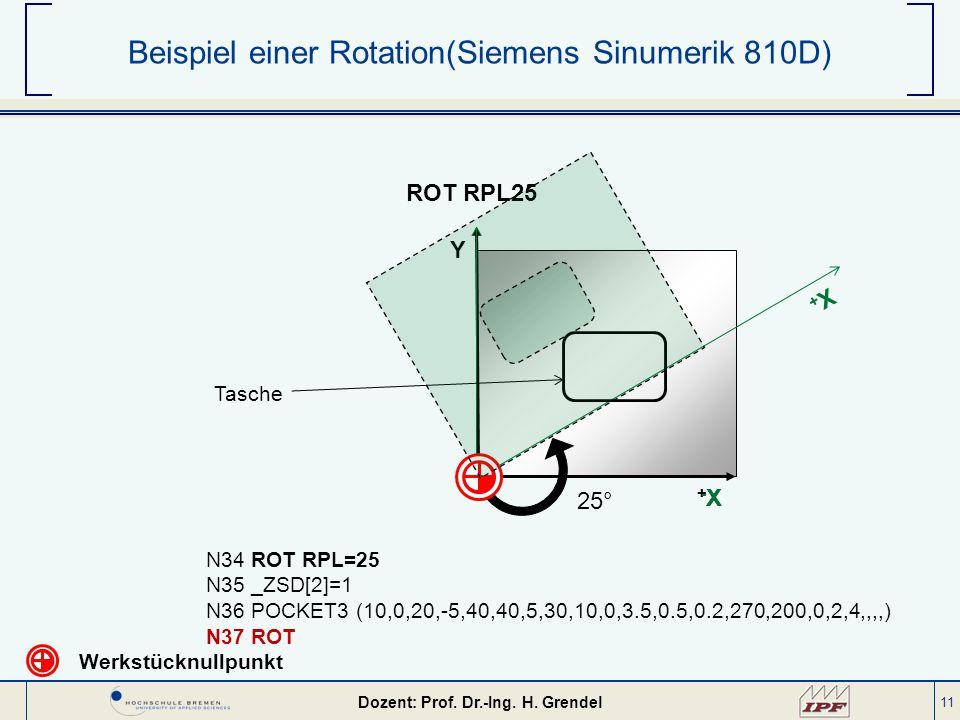 Beispiel einer Rotation(Siemens Sinumerik 810D)