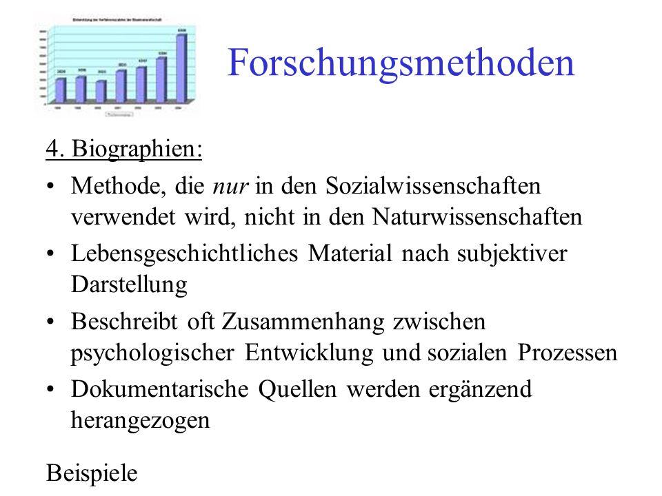 Forschungsmethoden 4. Biographien: