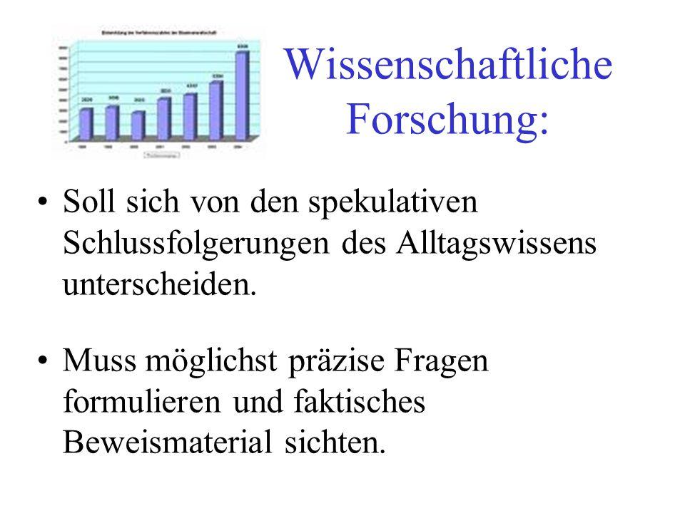 Wissenschaftliche Forschung: