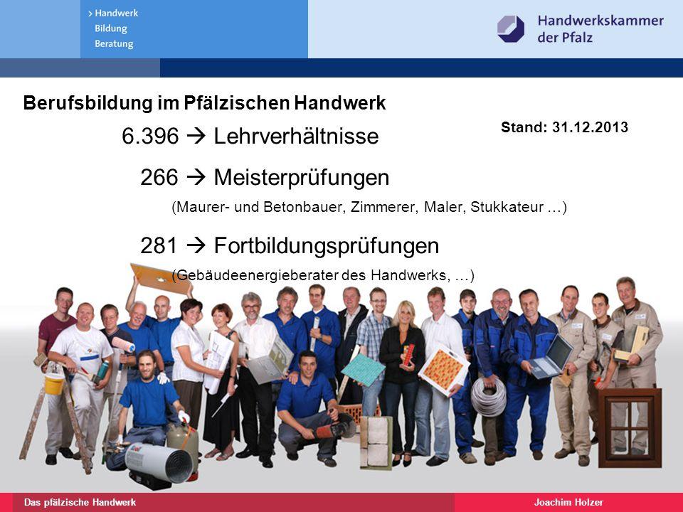 Berufsbildung im Pfälzischen Handwerk Stand: 31.12.2013