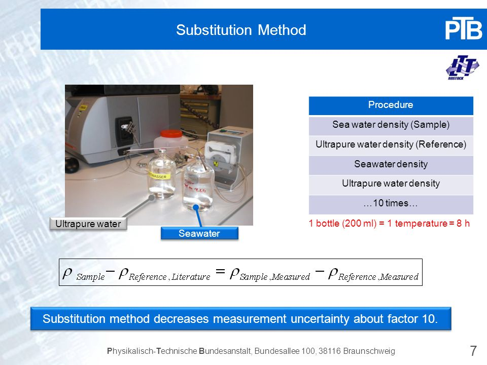 Substitution Method Procedure. Sea water density (Sample) Ultrapure water density (Reference) Seawater density.