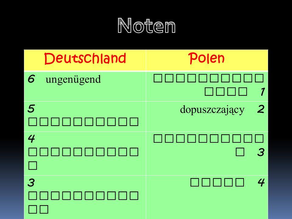 Noten Deutschland Polen 6 ungenügend niedostateczny 1 5 mangelhaft
