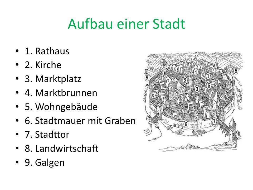 Aufbau einer Stadt 1. Rathaus 2. Kirche 3. Marktplatz 4. Marktbrunnen