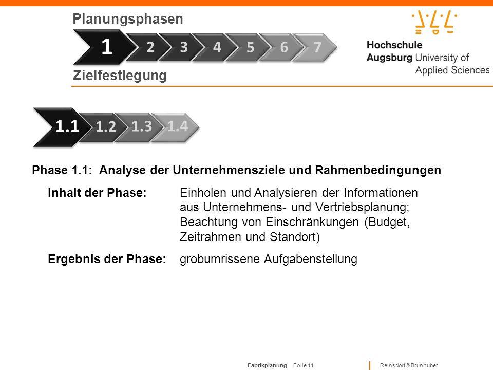 1 1 1.1 2 3 4 5 6 7 1.2 1.3 1.4 Planungsphasen Zielfestlegung