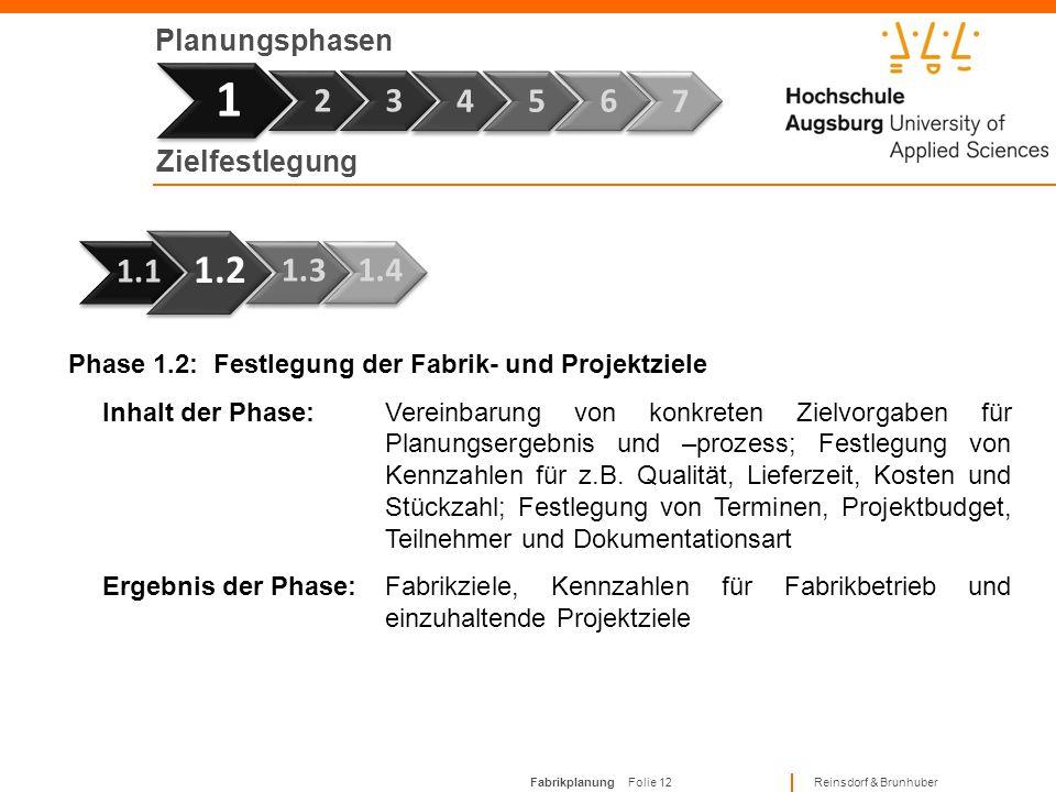 1 1 1.2 2 3 4 5 6 7 1.1 1.3 1.4 Planungsphasen Zielfestlegung