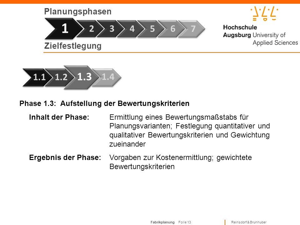 1 1 1.3 2 3 4 5 6 7 1.1 1.2 1.4 Planungsphasen Zielfestlegung