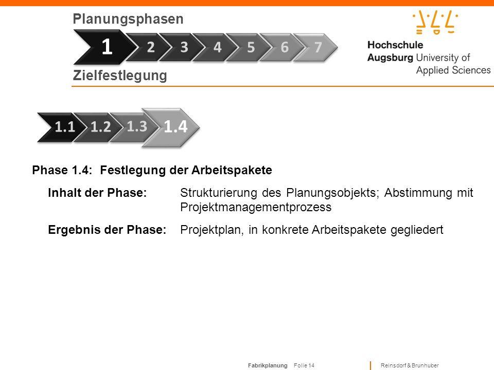 1 1 1.4 2 3 4 5 6 7 1.1 1.2 1.3 Planungsphasen Zielfestlegung