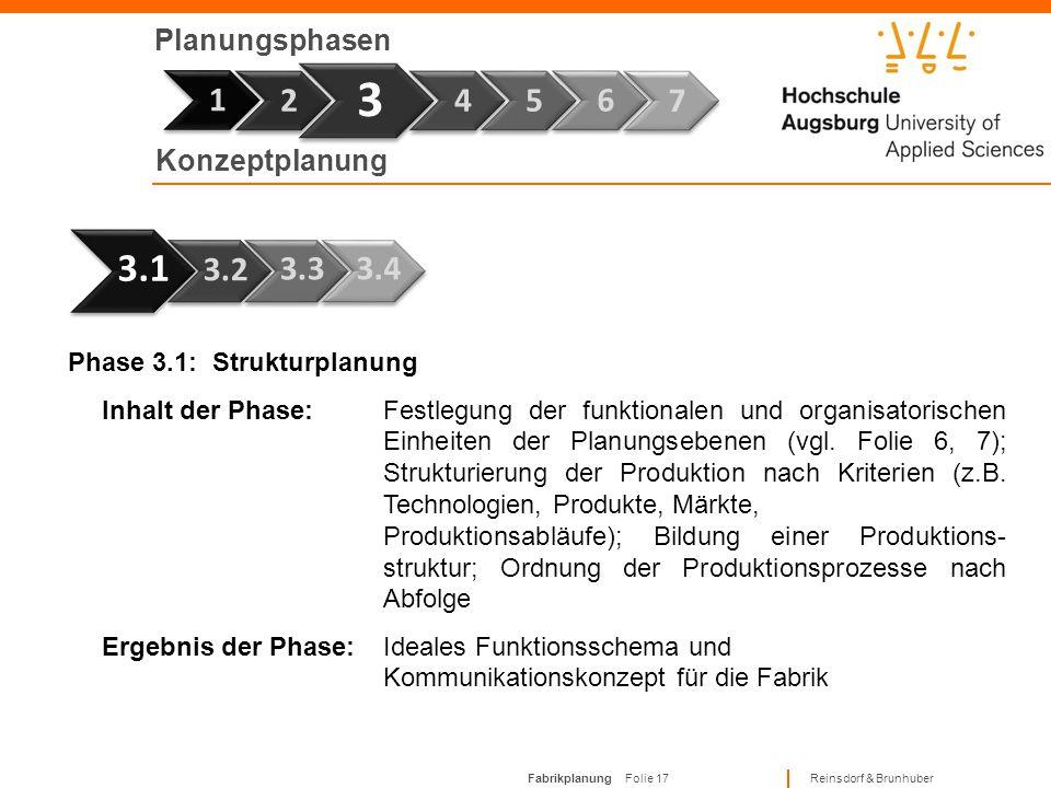 3 1 3.1 1 2 4 5 6 7 3.2 3.3 3.4 Planungsphasen Konzeptplanung