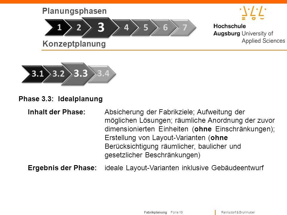 3 1 3.3 1 2 4 5 6 7 3.1 3.2 3.4 Planungsphasen Konzeptplanung
