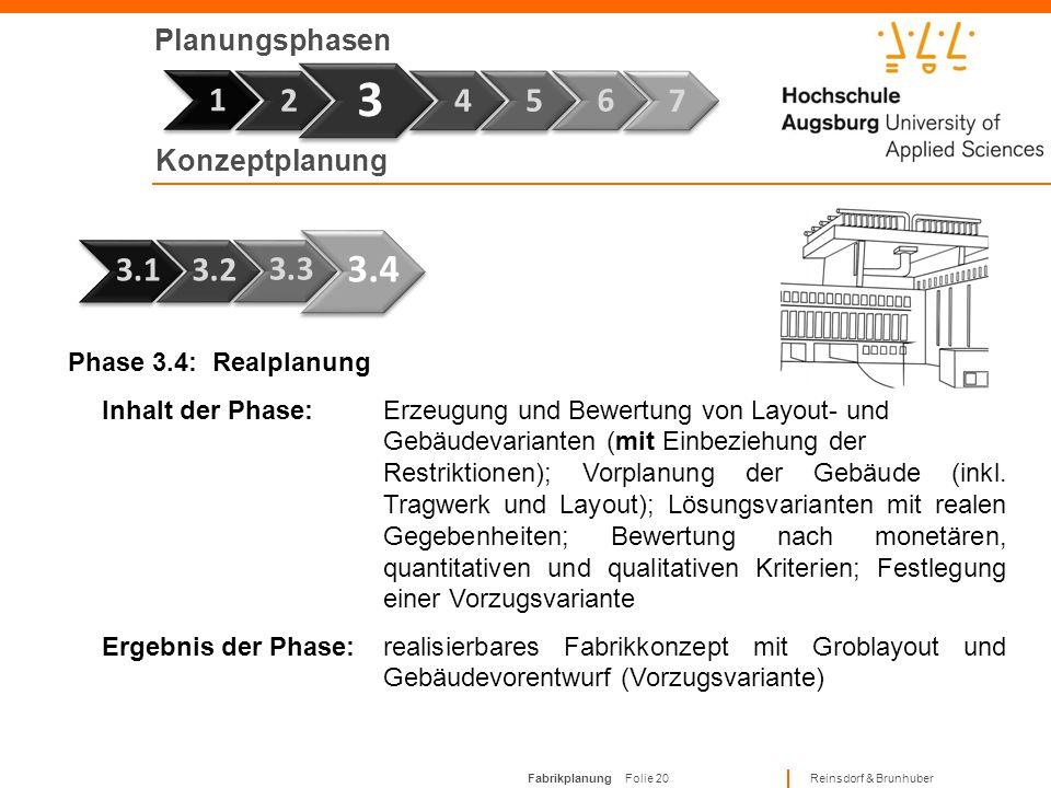 3 1 3.4 1 2 4 5 6 7 3.1 3.2 3.3 Planungsphasen Konzeptplanung