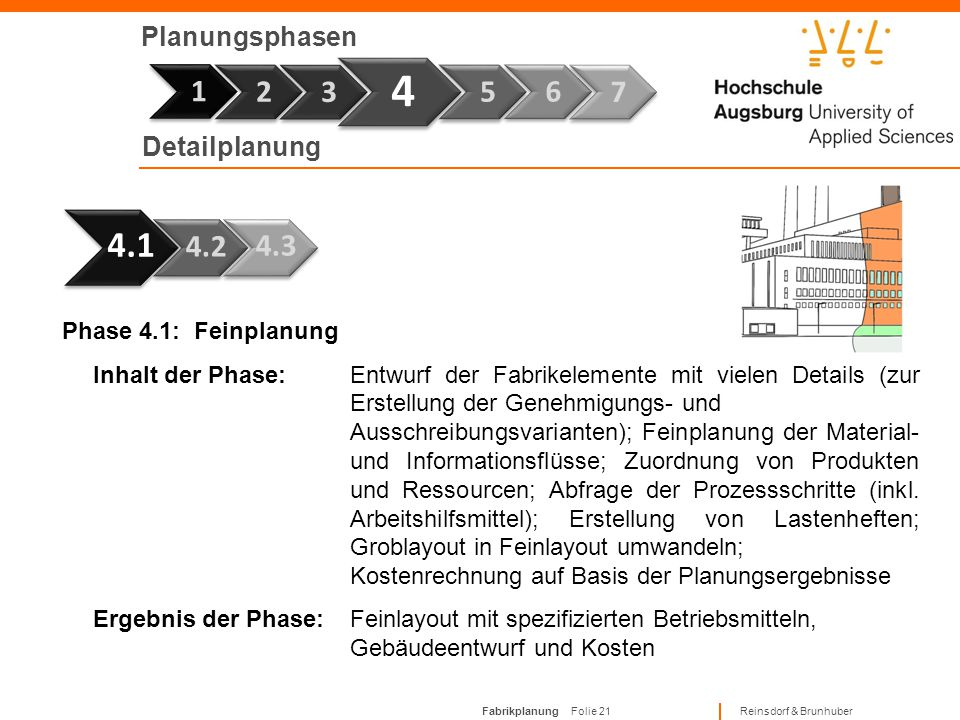 4 1 4.1 1 2 3 5 6 7 4.2 4.3 Planungsphasen Detailplanung