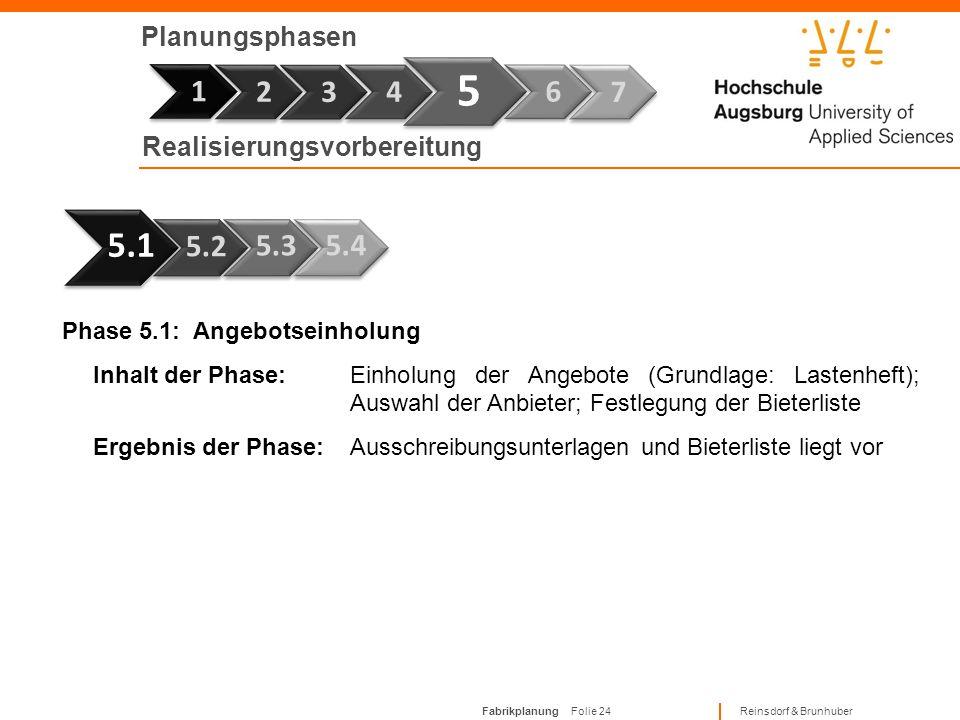 Planungsphasen 5. 1. 2. 3. 4. 6. 7. 1. Realisierungsvorbereitung. 5.2. 5.3. 5.4. 5.1. Phase 7.