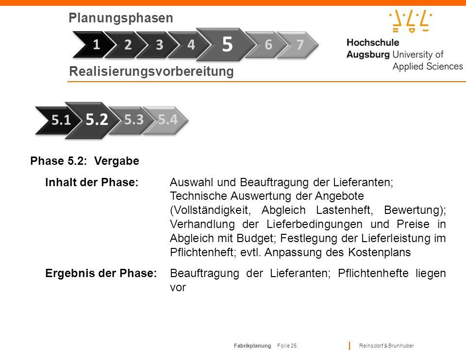 Planungsphasen 5. 1. 2. 3. 4. 6. 7. 1. Realisierungsvorbereitung. 5.2. 5.1. 5.3. 5.4. Phase 7.