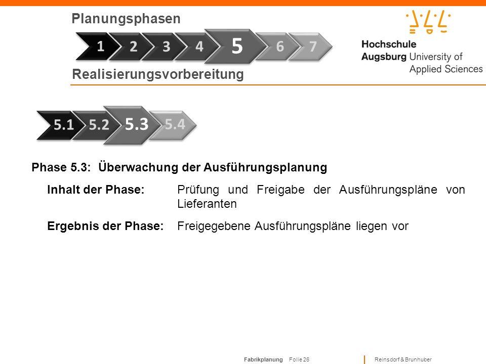 Planungsphasen 5. 1. 2. 3. 4. 6. 7. 1. Realisierungsvorbereitung. 5.3. 5.1. 5.2. 5.4. Phase 7.