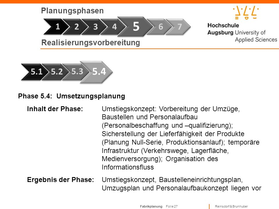 Planungsphasen 5. 1. 2. 3. 4. 6. 7. 1. Realisierungsvorbereitung. 5.4. 5.1. 5.2. 5.3. Phase 7.