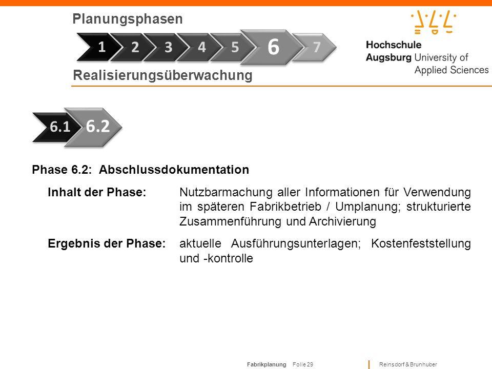 6 1 6.2 1 2 3 4 5 7 6.1 Planungsphasen Realisierungsüberwachung