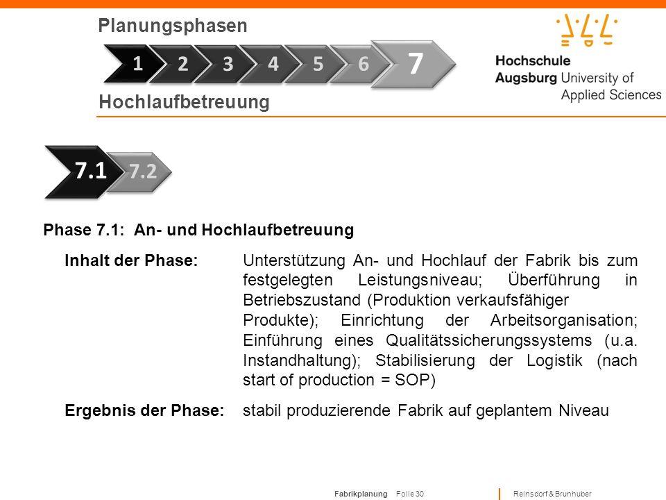 7 1 7.1 1 2 3 4 5 6 7.2 Planungsphasen Hochlaufbetreuung