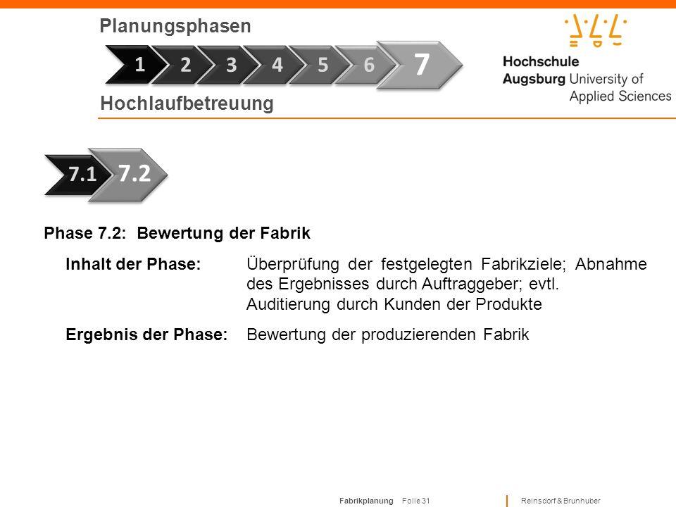 7 1 7.2 1 2 3 4 5 6 7.1 Planungsphasen Hochlaufbetreuung