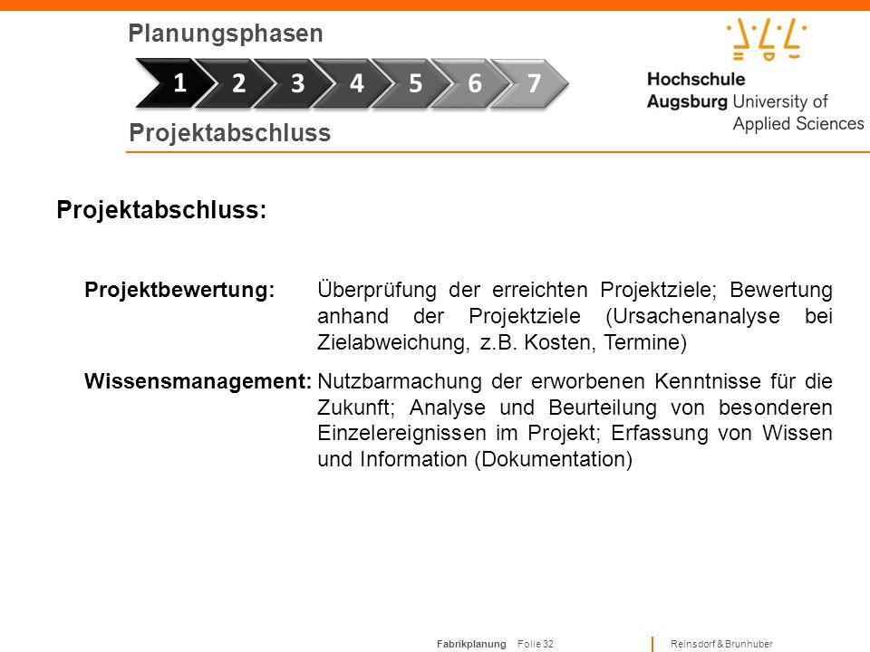 1 1 2 3 4 5 6 7 Planungsphasen Projektabschluss Projektabschluss: