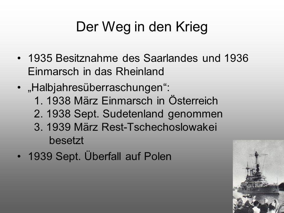Der Weg in den Krieg 1935 Besitznahme des Saarlandes und 1936 Einmarsch in das Rheinland.
