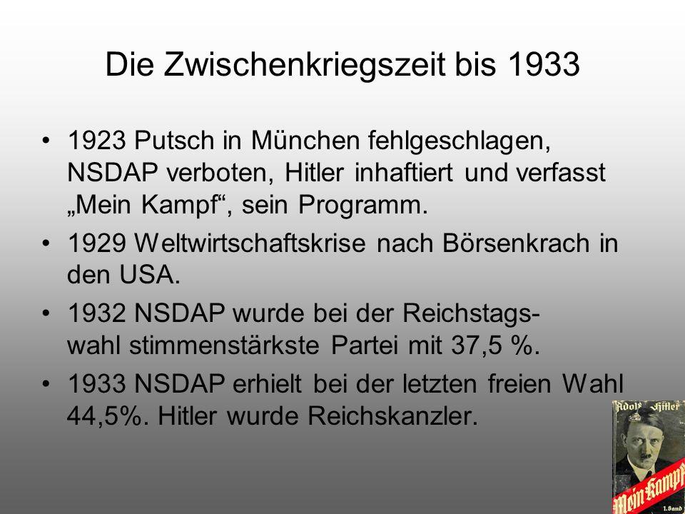 Die Zwischenkriegszeit bis 1933