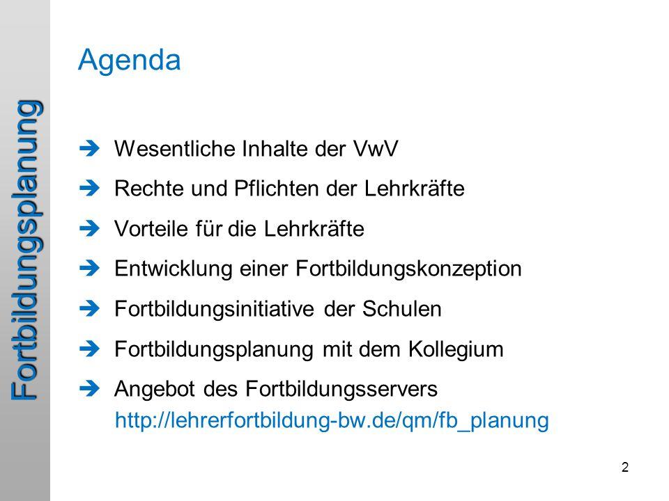 Fortbildungsplanung Agenda