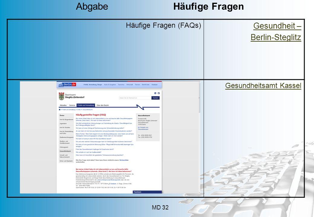 Abgabe Häufige Fragen Gesundheit – Berlin-Steglitz
